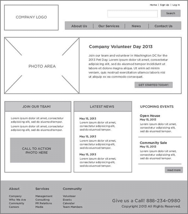 Wireframe: Wireframes- What Makes Them A Key Component Of Every Web